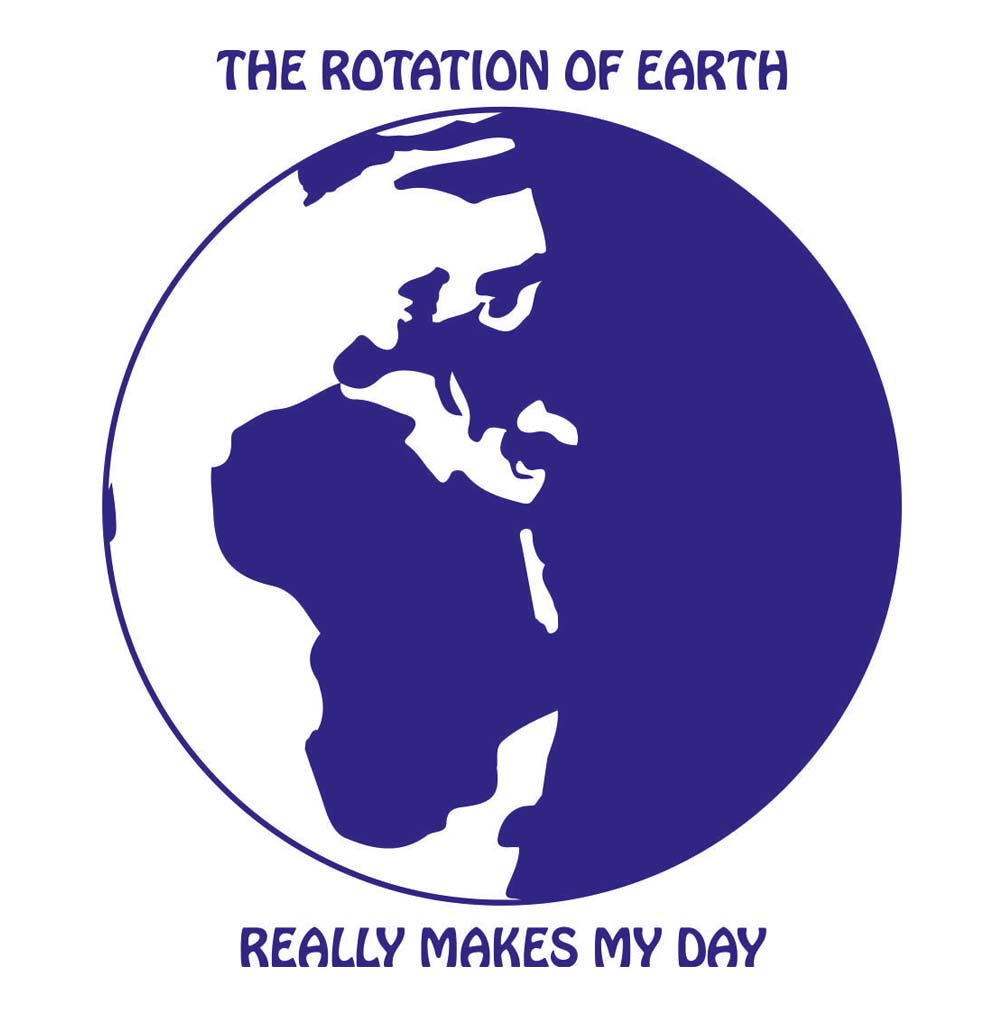 the rotation of earth